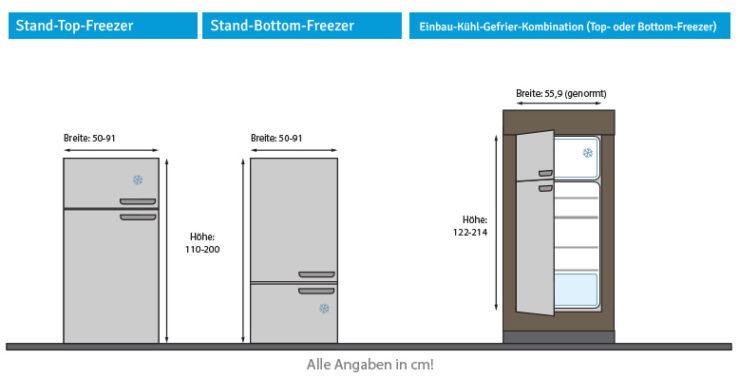 Kühlschrank Maße