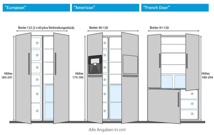 welche k hl und gefrierger te gibt es bewusst haushalten. Black Bedroom Furniture Sets. Home Design Ideas