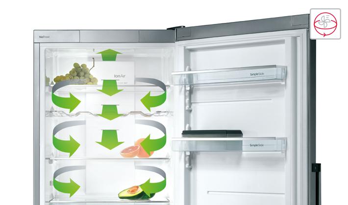 Kühlschrank Funktion