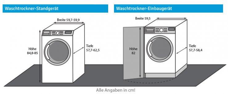 Beliebt Waschtrockner: Waschmaschine und Trockner in einem TX54